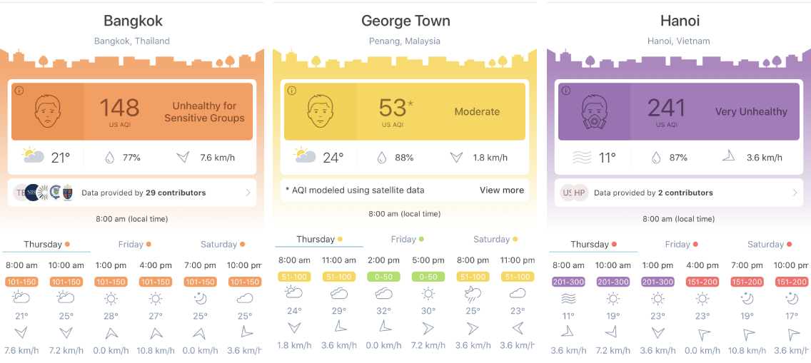 AirVisual Screenshot - Bangkok: Unhealthy for Sensitive Groups, George Town: Moderate